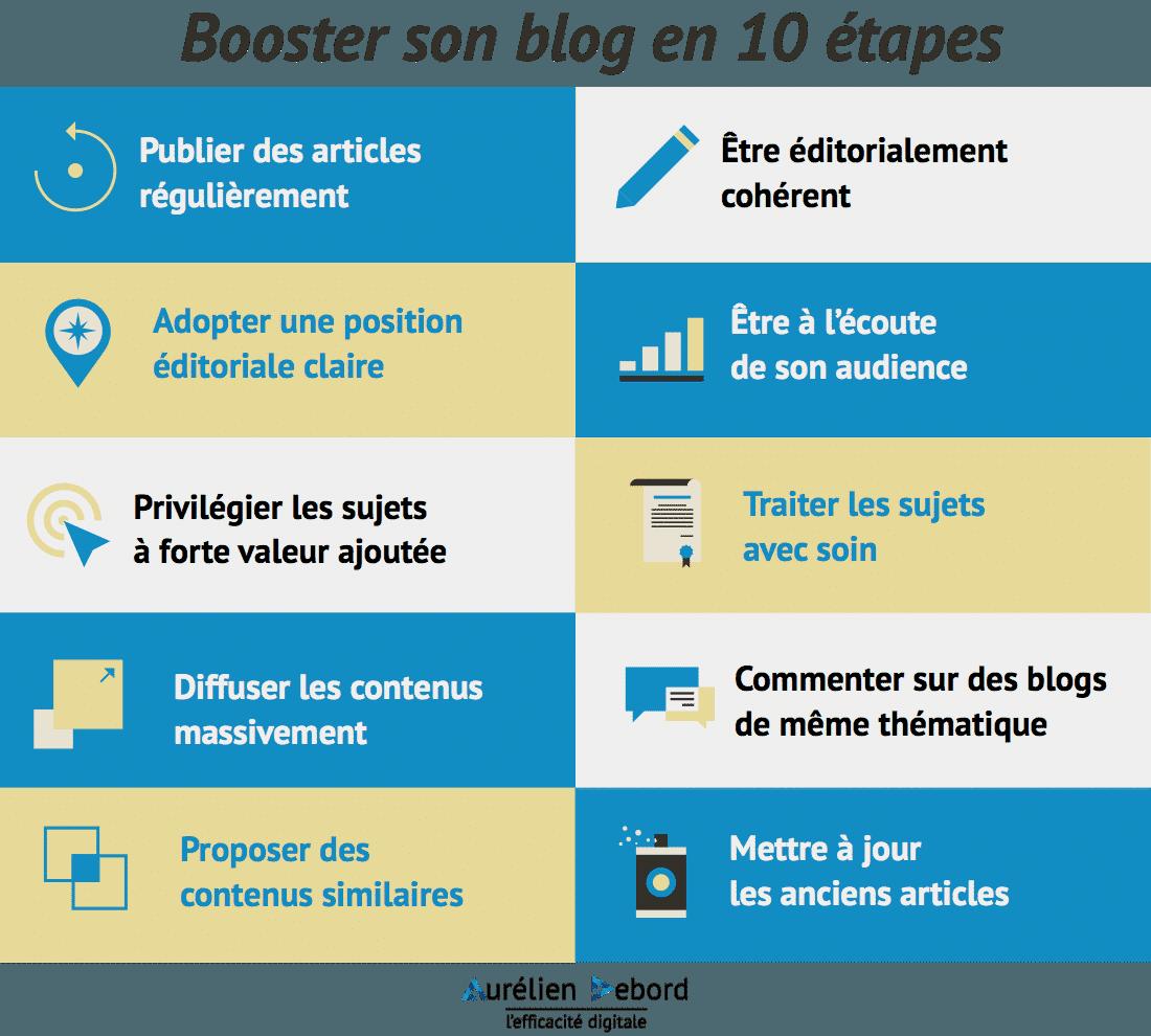 booster son blog